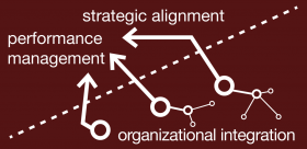 ORGANIZATIONAL GOVERNANCE - bep - business & people S.r.l.